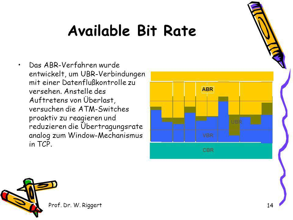 Available Bit Rate