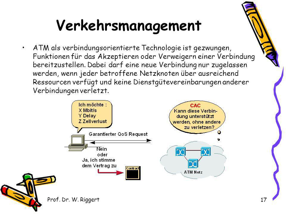 Verkehrsmanagement