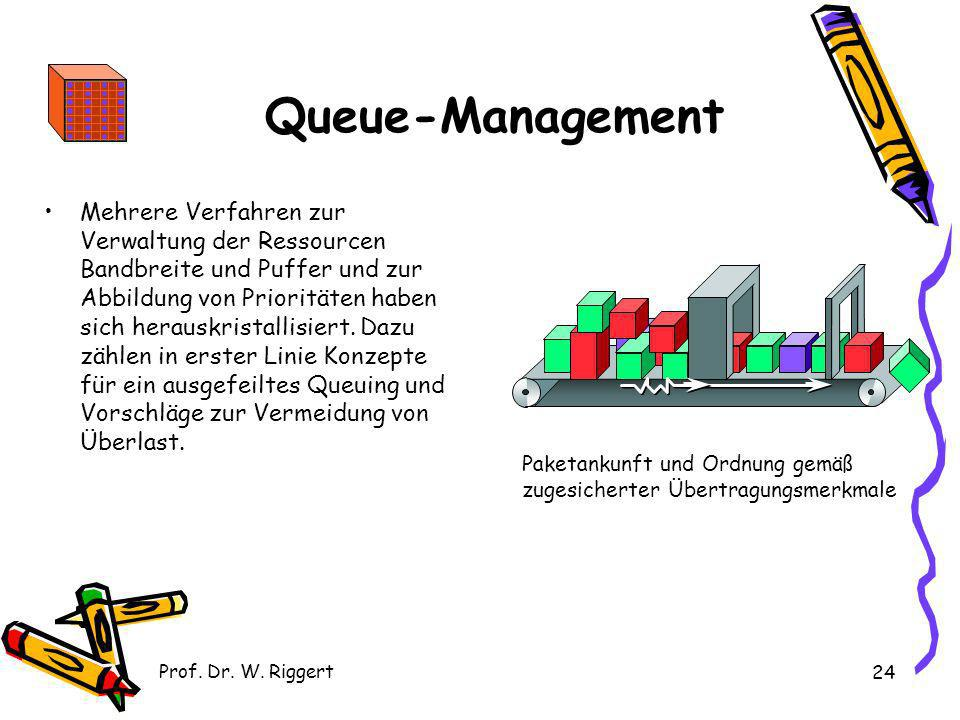 Queue-Management