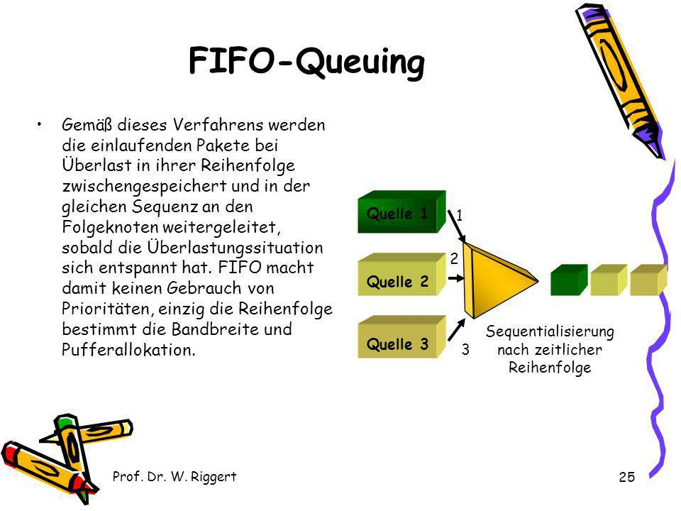 FIFO-Queuing