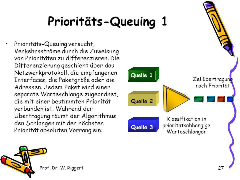 Prioritäts-Queuing 1