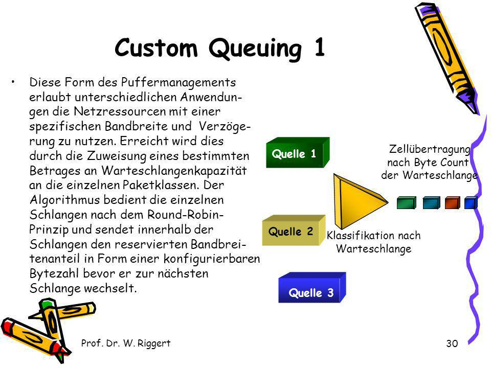 Custom Queuing 1