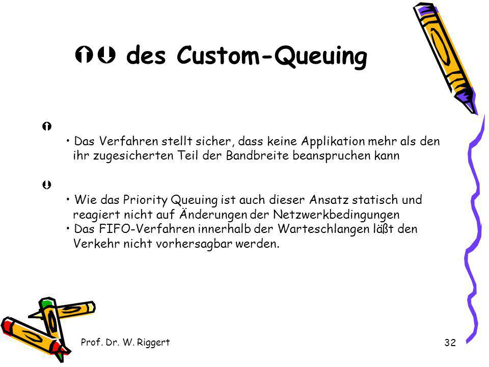  des Custom-Queuing 