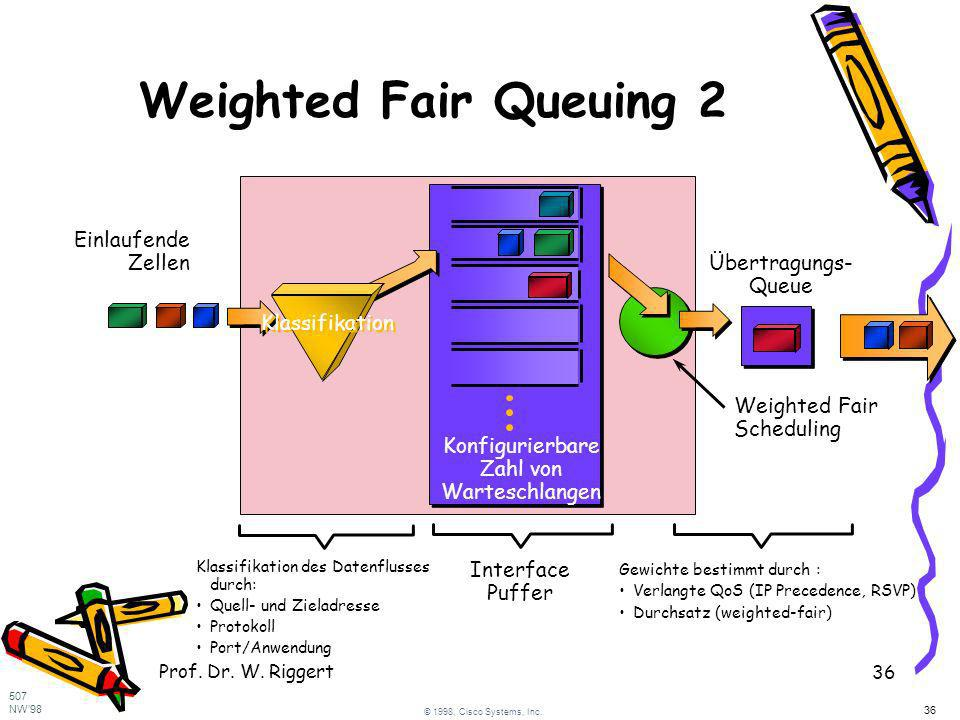 Weighted Fair Queuing 2 Einlaufende Zellen Übertragungs-Queue