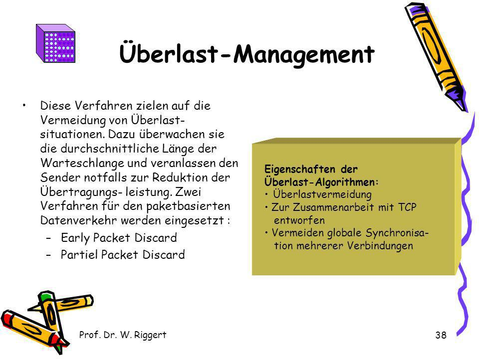 Überlast-Management