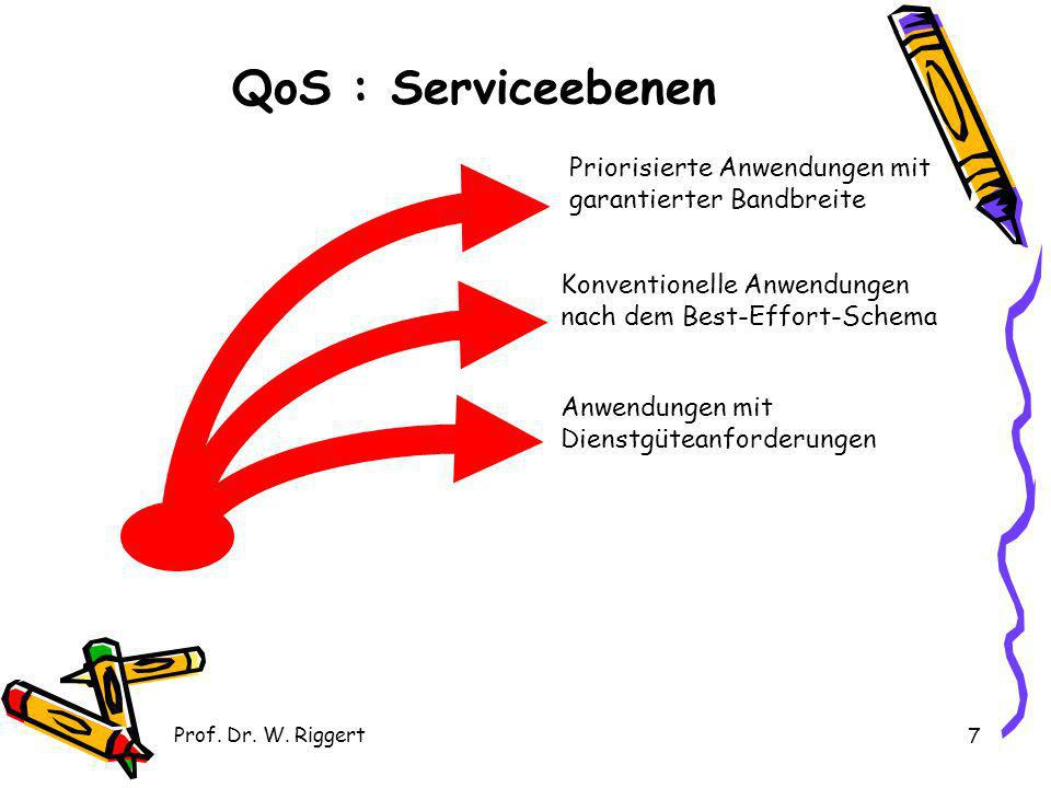 QoS : ServiceebenenPriorisierte Anwendungen mit garantierter Bandbreite. Konventionelle Anwendungen.