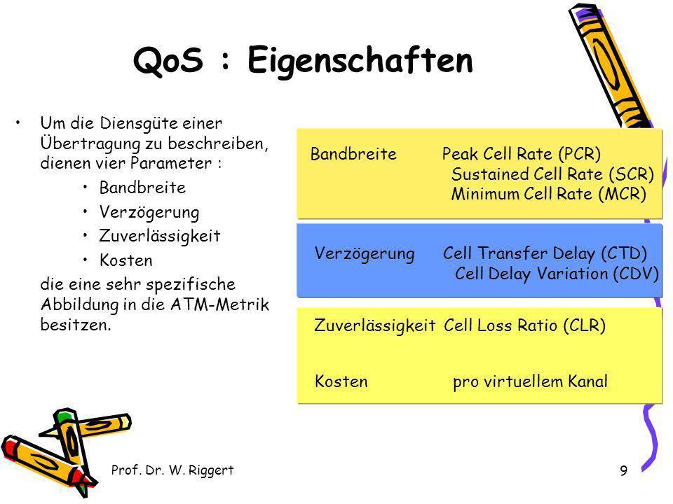 QoS : EigenschaftenUm die Diensgüte einer Übertragung zu beschreiben, dienen vier Parameter : Bandbreite.
