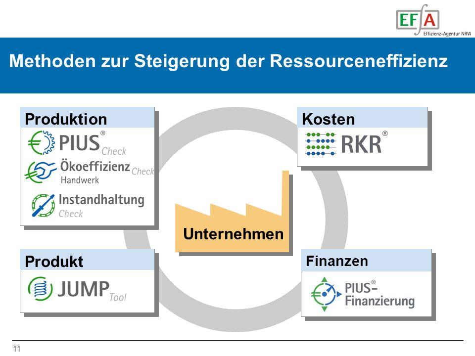 Methoden zur Steigerung der Ressourceneffizienz