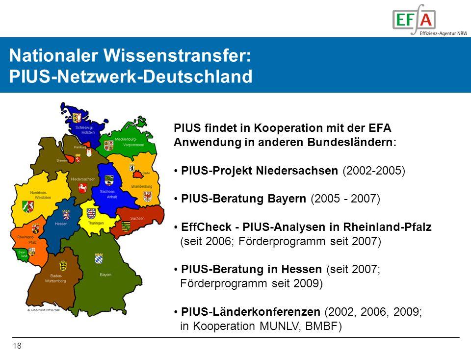 Nationaler Wissenstransfer: PIUS-Netzwerk-Deutschland