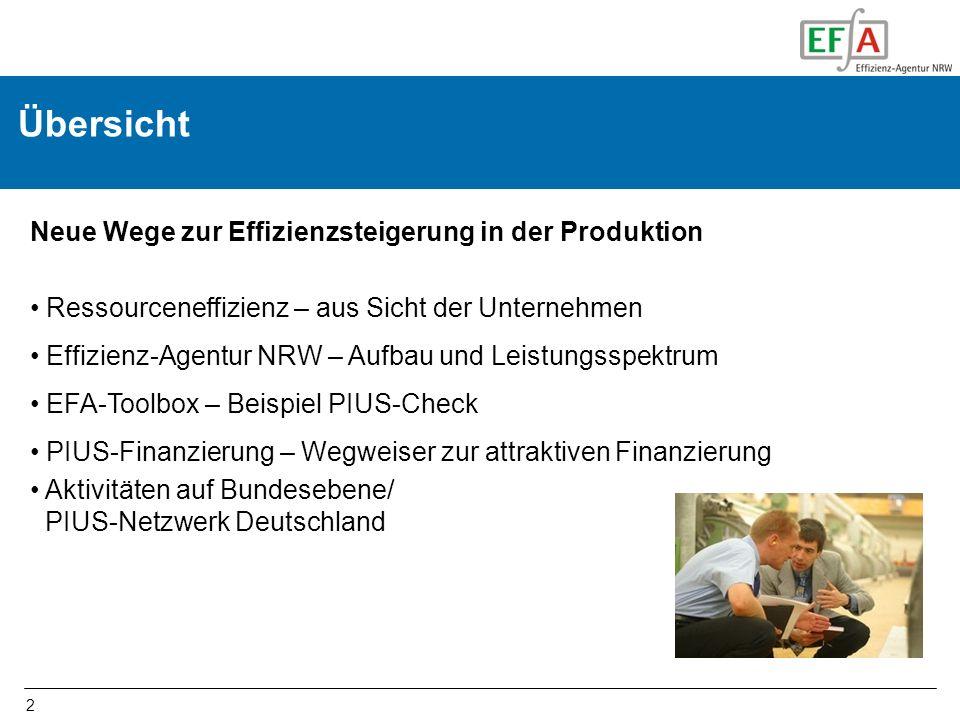 Übersicht Neue Wege zur Effizienzsteigerung in der Produktion