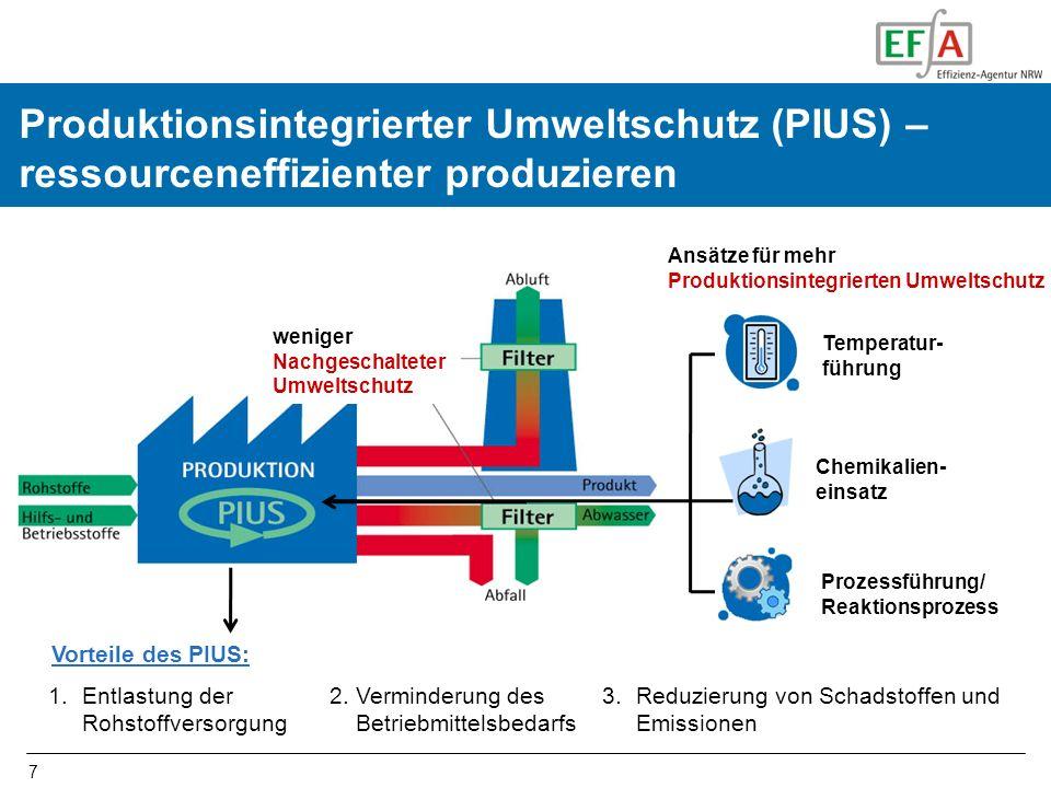 Produktionsintegrierter Umweltschutz (PIUS) – ressourceneffizienter produzieren