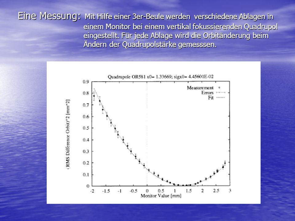 Eine Messung: Mit Hilfe einer 3er-Beule werden verschiedene Ablagen in