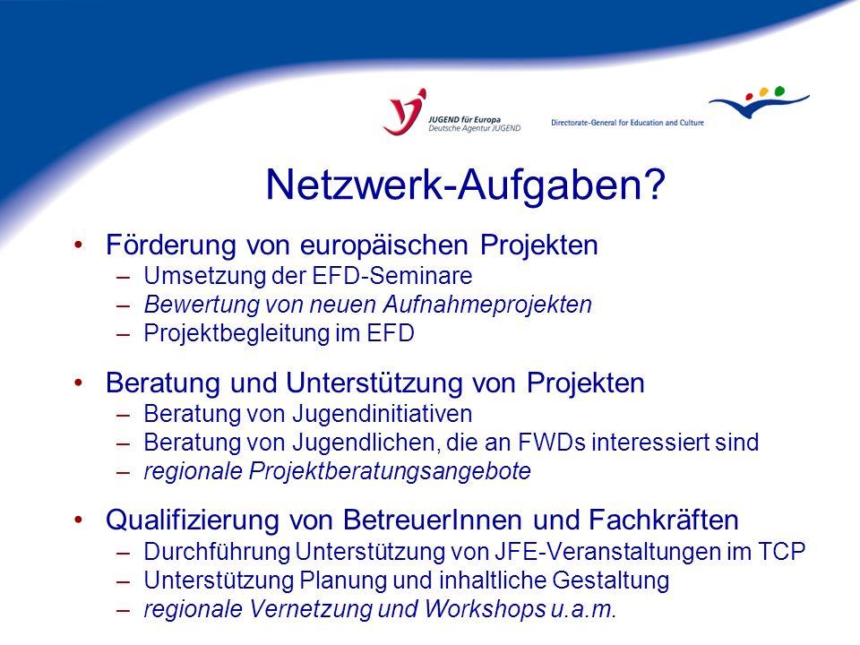 Netzwerk-Aufgaben Förderung von europäischen Projekten
