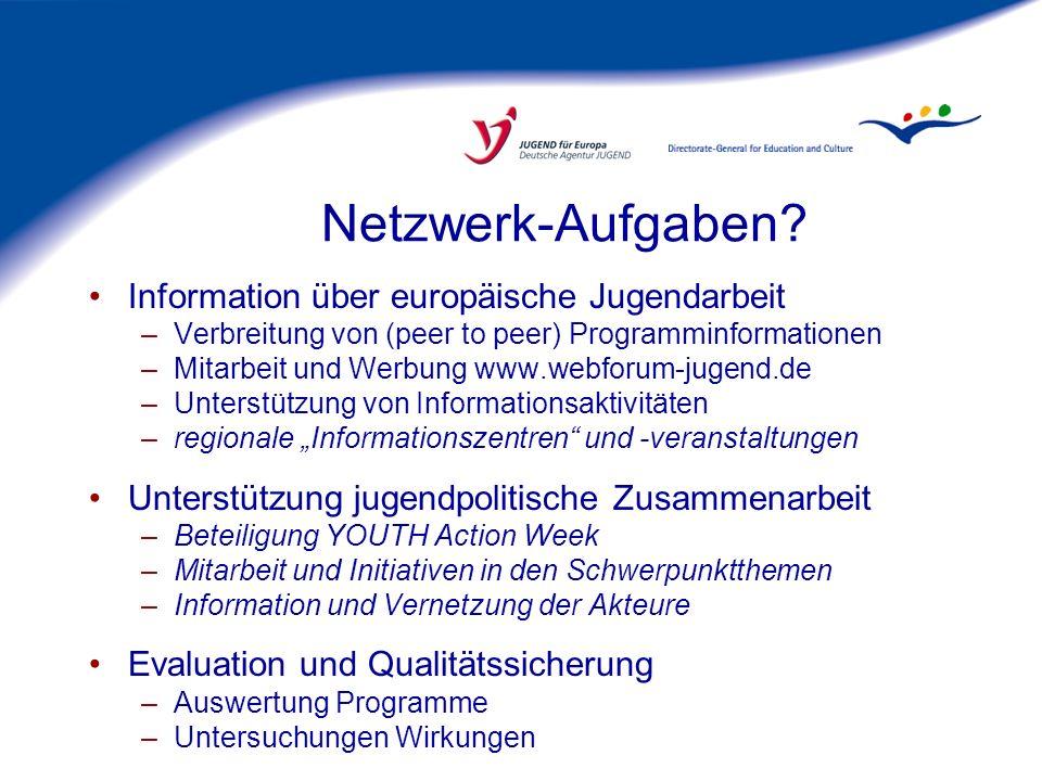 Netzwerk-Aufgaben Information über europäische Jugendarbeit