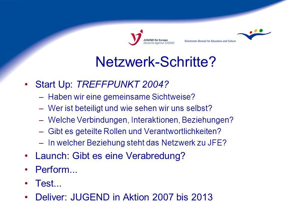 Netzwerk-Schritte Start Up: TREFFPUNKT 2004