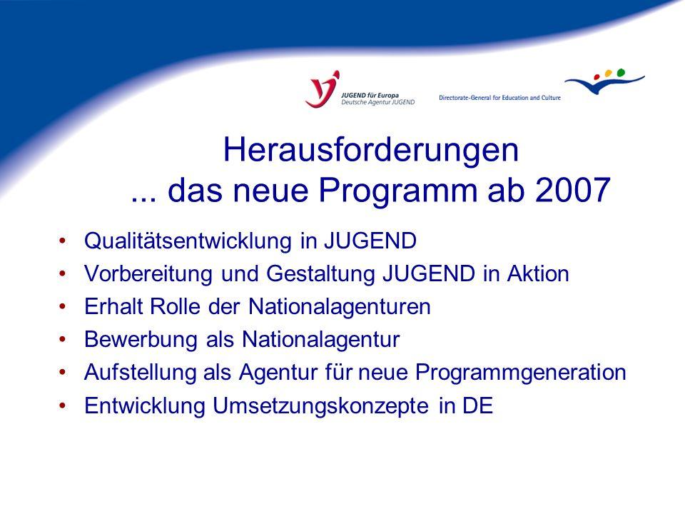 Herausforderungen ... das neue Programm ab 2007