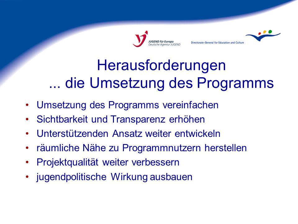 Herausforderungen ... die Umsetzung des Programms