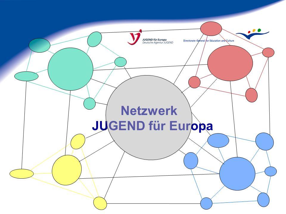 Netzwerk JUGEND für Europa