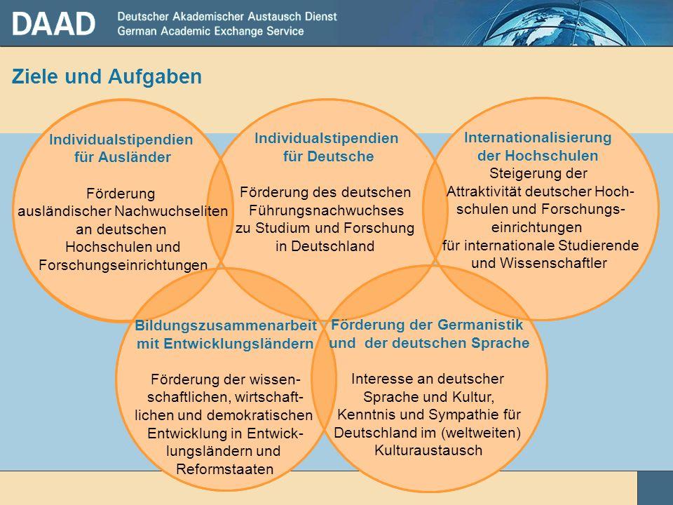 Ziele und Aufgaben Individualstipendien für Ausländer