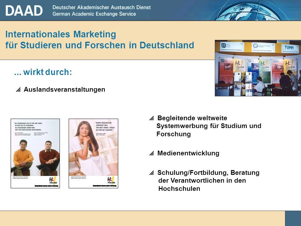 Internationales Marketing für Studieren und Forschen in Deutschland