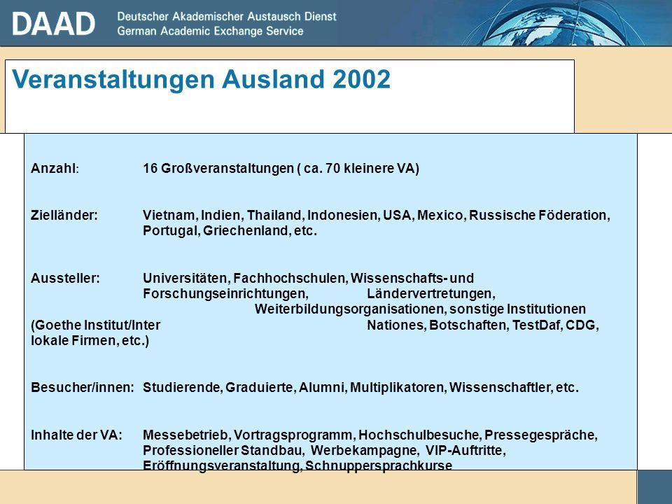 Veranstaltungen Ausland 2002