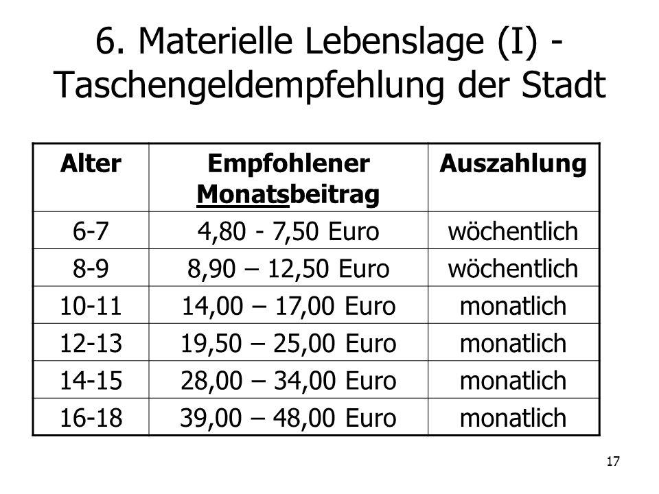 6. Materielle Lebenslage (I) - Taschengeldempfehlung der Stadt