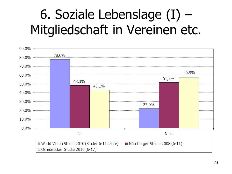 6. Soziale Lebenslage (I) – Mitgliedschaft in Vereinen etc.