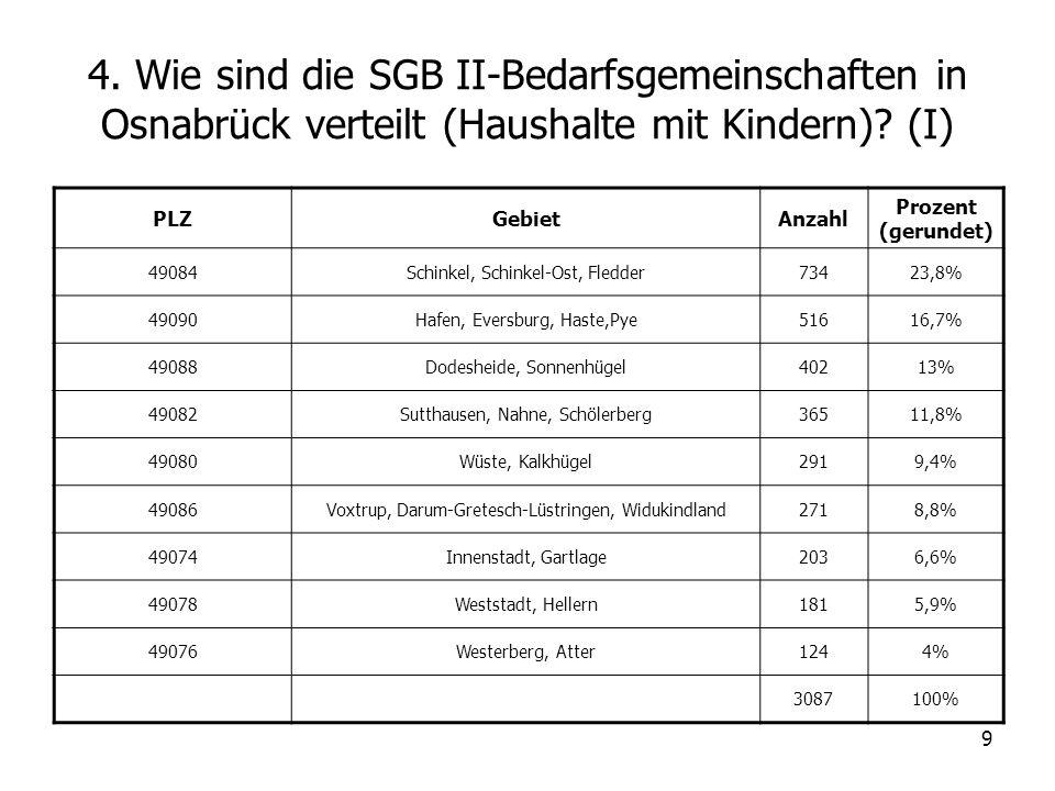 4. Wie sind die SGB II-Bedarfsgemeinschaften in Osnabrück verteilt (Haushalte mit Kindern) (I)