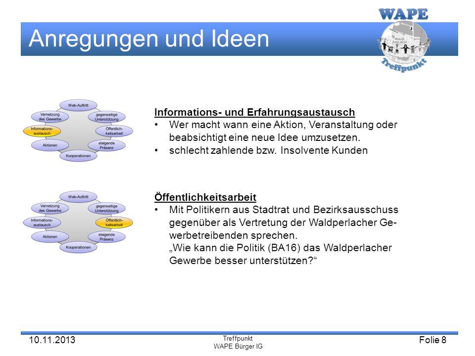 Anregungen und Ideen Web-Auftritt Vernetzung des Gewerbe