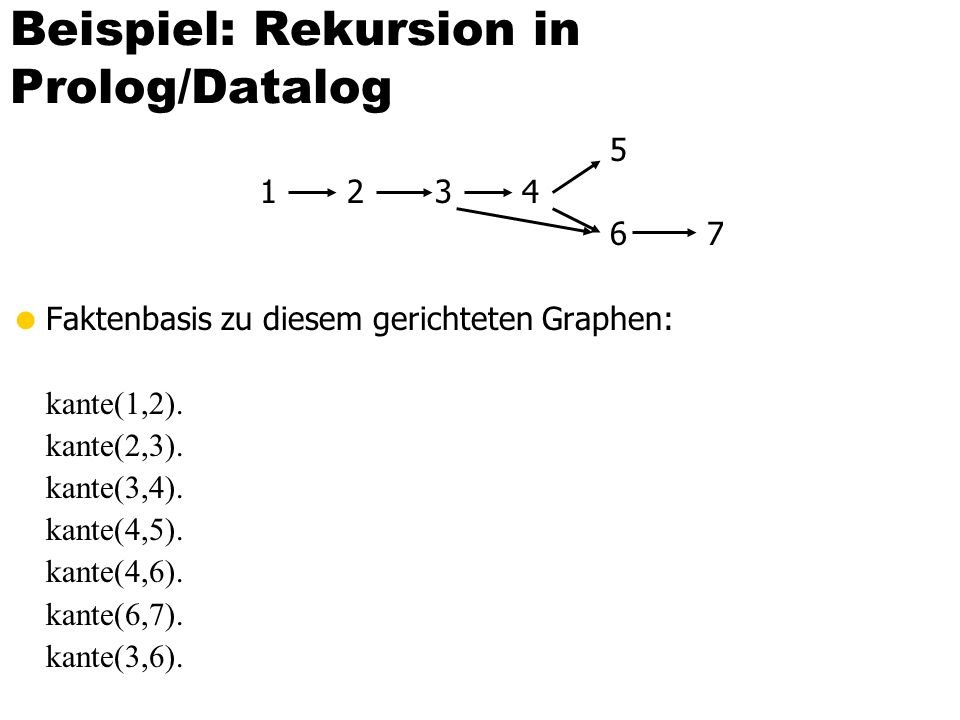 Beispiel: Rekursion in Prolog/Datalog
