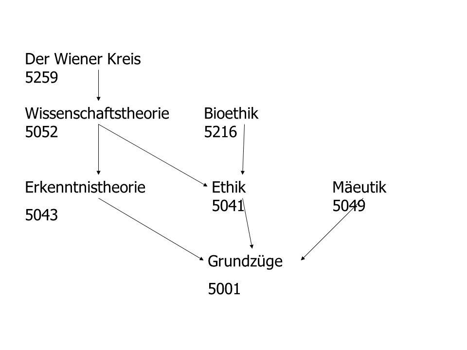 Der Wiener Kreis 5259Wissenschaftstheorie 5052. Bioethik 5216. Erkenntnistheorie. 5043. Ethik 5041.