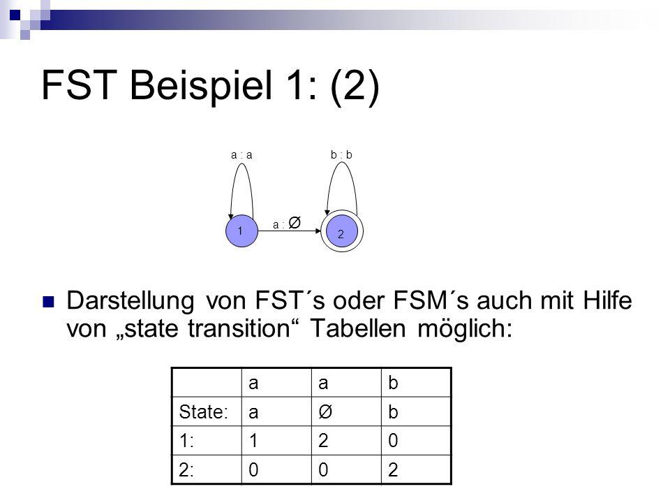 """FST Beispiel 1: (2) a : a. b : b. a : Ø. 1. 2. Darstellung von FST´s oder FSM´s auch mit Hilfe von """"state transition Tabellen möglich:"""