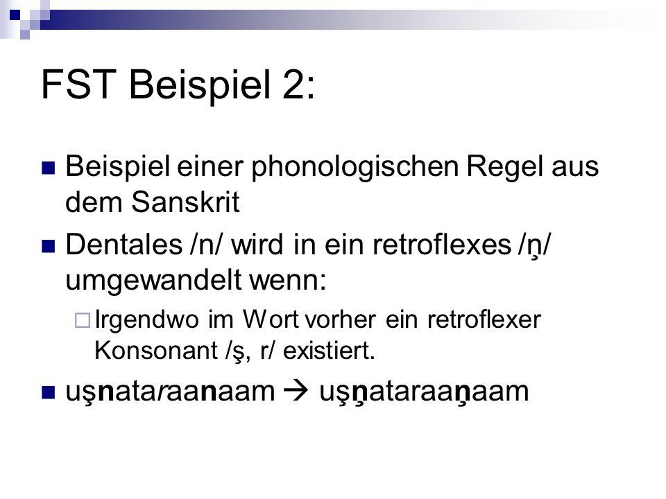 FST Beispiel 2: Beispiel einer phonologischen Regel aus dem Sanskrit