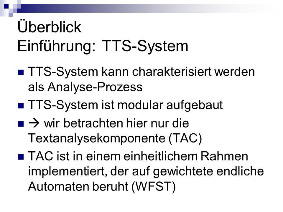 Überblick Einführung: TTS-System