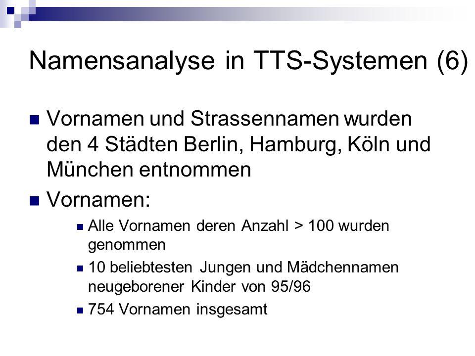 Namensanalyse in TTS-Systemen (6)