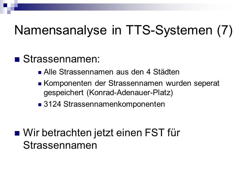 Namensanalyse in TTS-Systemen (7)