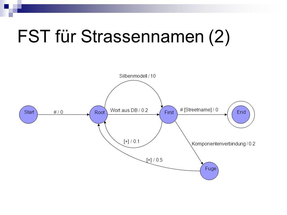 FST für Strassennamen (2)