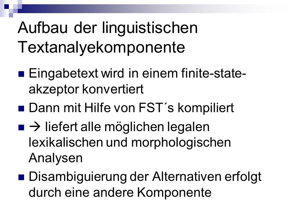 Aufbau der linguistischen Textanalyekomponente