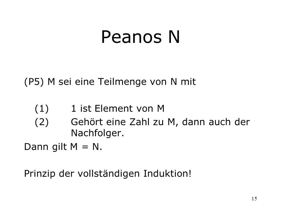 Peanos N (P5) M sei eine Teilmenge von N mit (1) 1 ist Element von M
