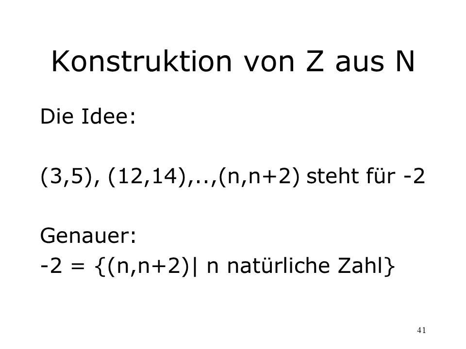 Konstruktion von Z aus N