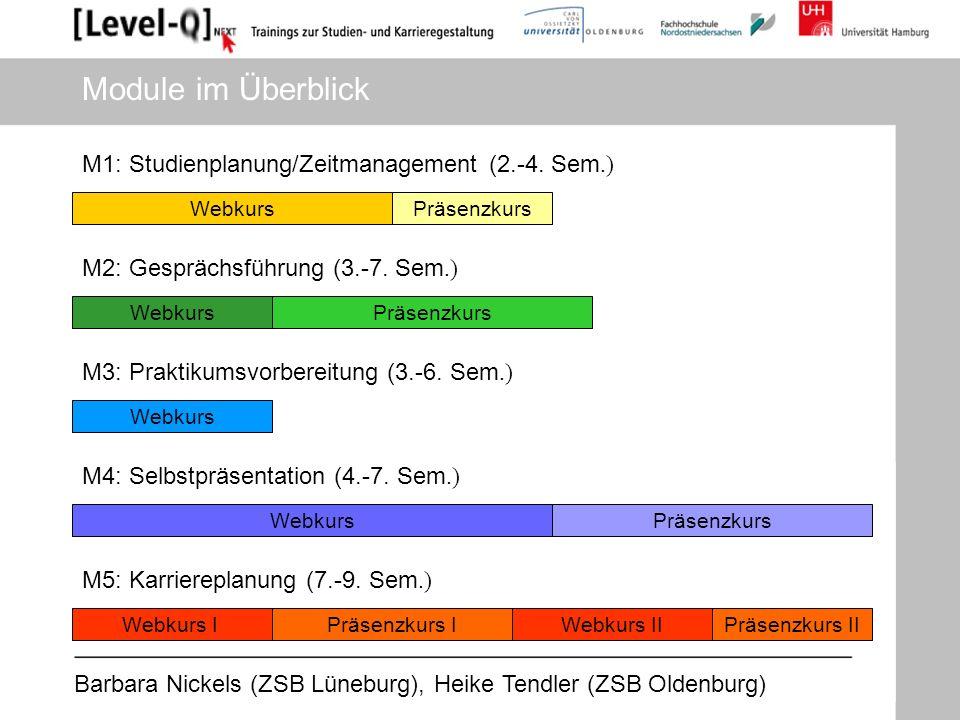 Module im Überblick M1: Studienplanung/Zeitmanagement (2.-4. Sem.)
