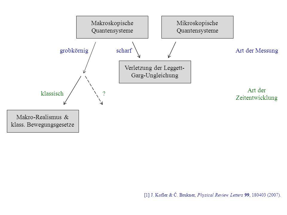 Verletzung der Leggett-Garg-Ungleichung