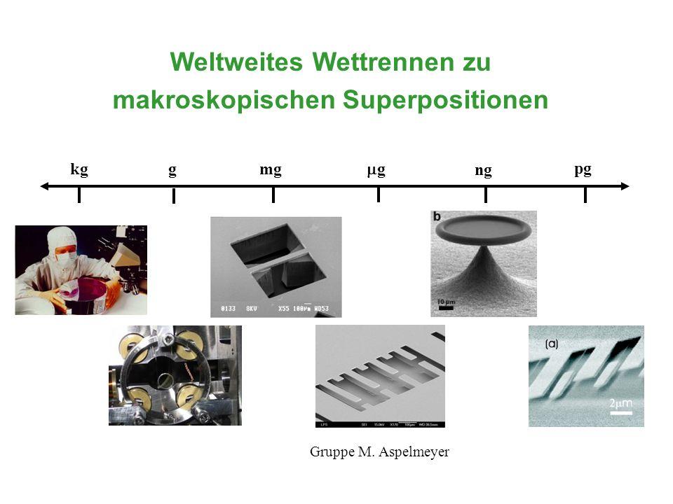 Weltweites Wettrennen zu makroskopischen Superpositionen