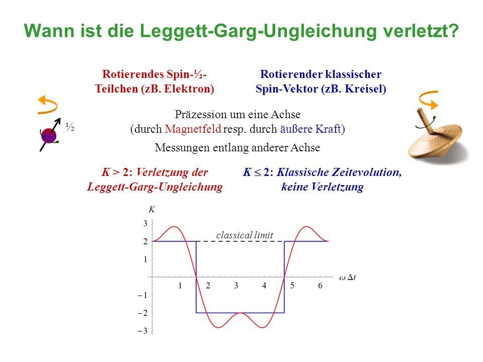 Wann ist die Leggett-Garg-Ungleichung verletzt