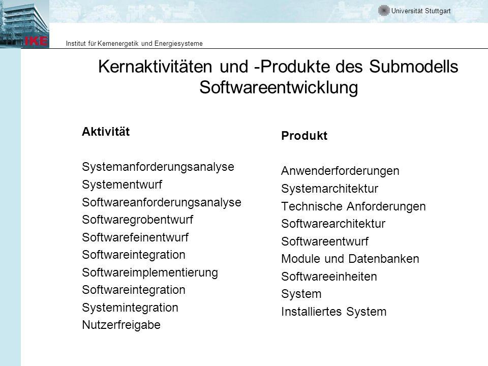 Kernaktivitäten und -Produkte des Submodells Softwareentwicklung