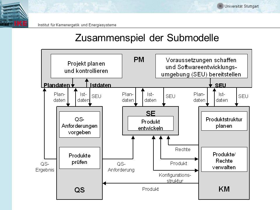 Zusammenspiel der Submodelle