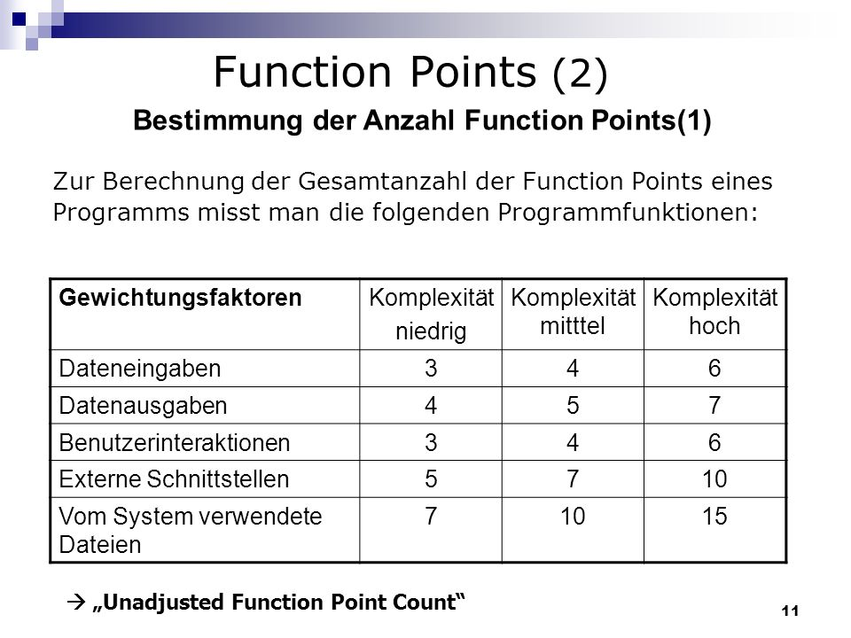 Function Points (2) Bestimmung der Anzahl Function Points(1)