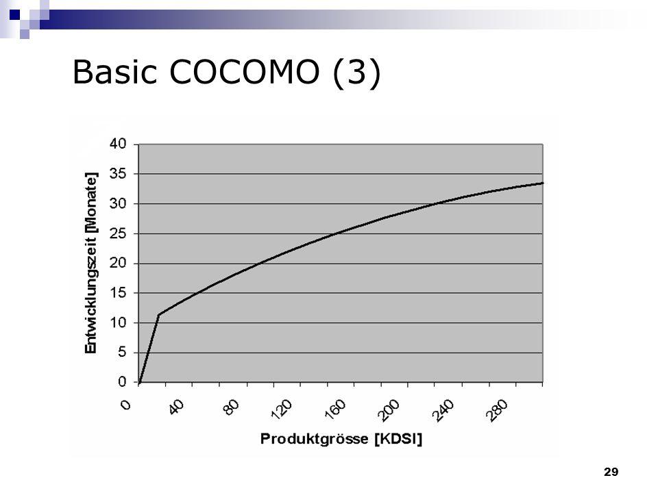 Basic COCOMO (3)