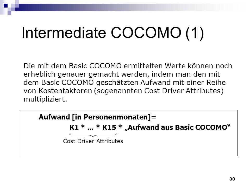 Intermediate COCOMO (1)