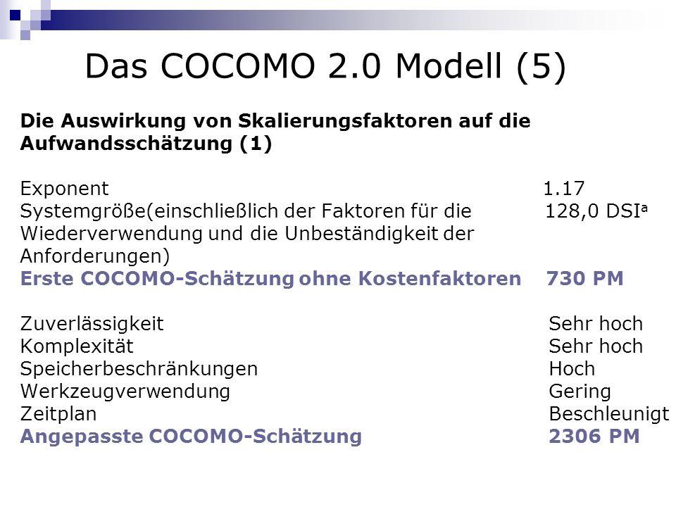 Das COCOMO 2.0 Modell (5) Die Auswirkung von Skalierungsfaktoren auf die. Aufwandsschätzung (1) Exponent 1.17.